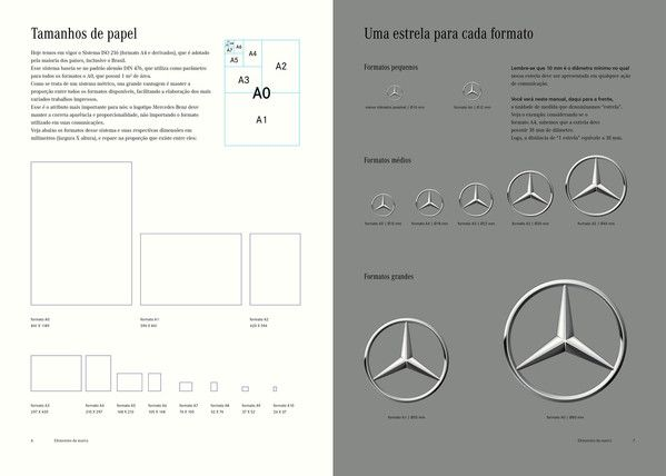 Mercedes benz brand identity guideline by remo colomba for Mercedes benz employee