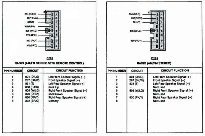 1990 Ford Truck Wiring Diagram And Ford F Stereo Wiring Harness Wiring Diagram In 2020 Ford F150 Ford Truck Radio