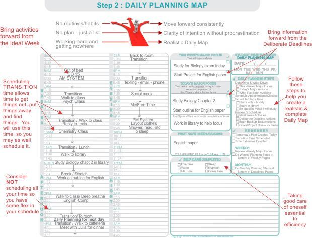 Student Planner Daily Planning Maps Examples  Adhd Success