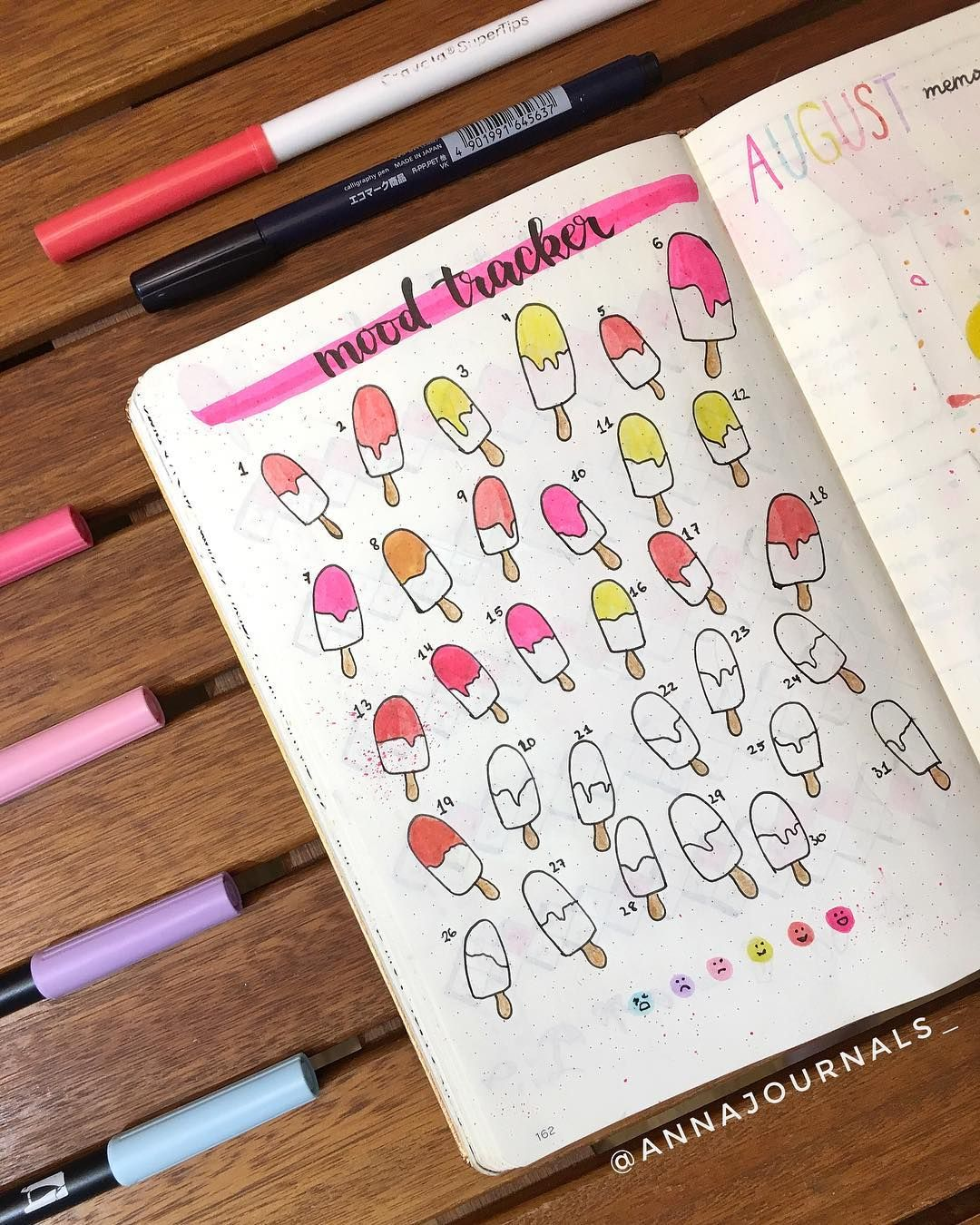 50+ Delicious Ice Cream Bullet Journal Themed Layout #augustbulletjournal
