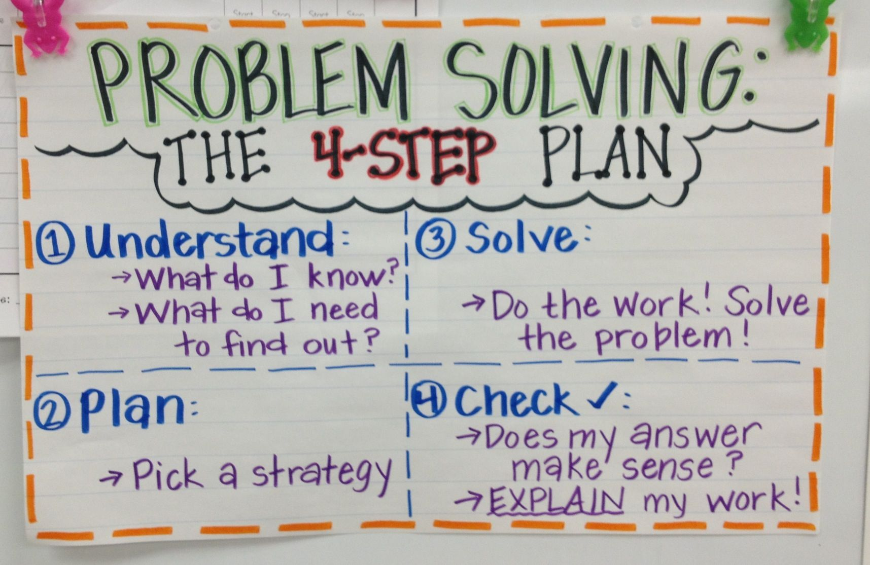 Remembering My Own Anchor Charts Problem Solving 4
