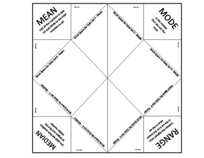 Cootie Catcher Mean, Median, Mode & Rage from The Little