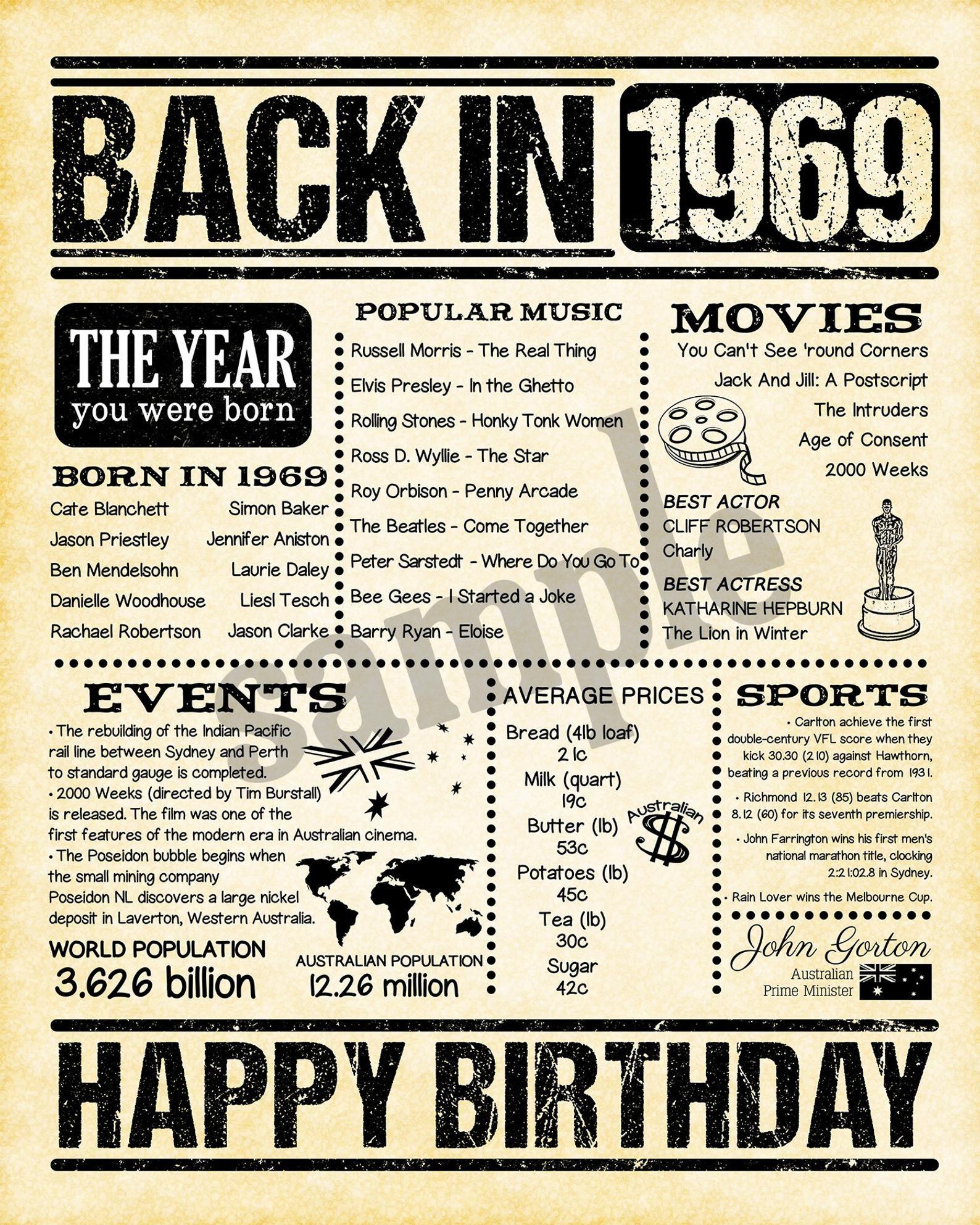51st Birthday, 1969 Birthday Gift, Back in 1969