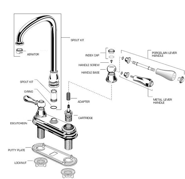 Faucet Parts Diagram Faucets Reviews Delta Bath Sink Faucet Repair