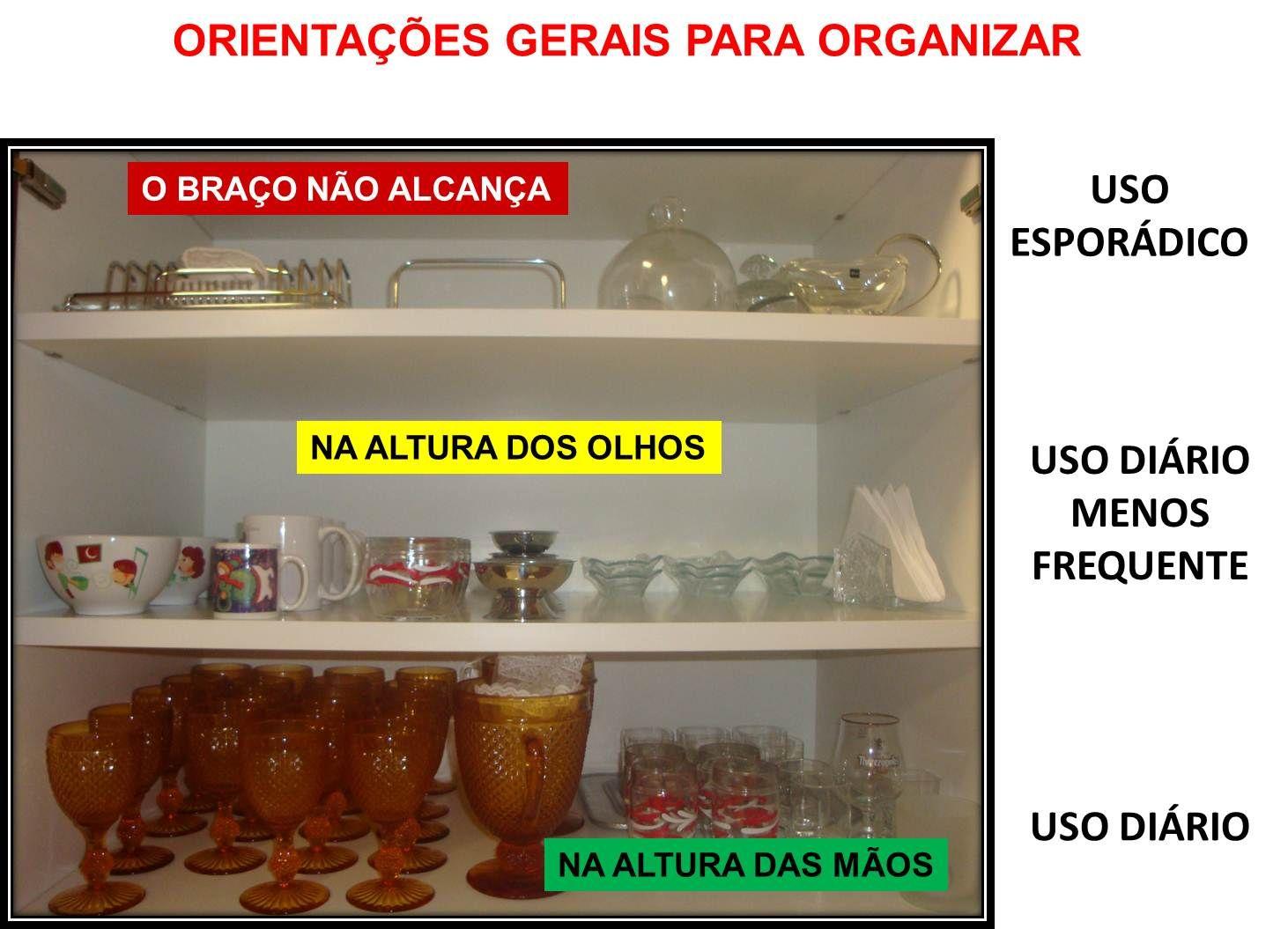 Como organizar cozinha organiza o dos arm rios da cozinha como organizar cozinha organizar - Como organizar armarios ...