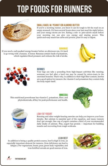 TOP FOOD FOR RUNNERS
