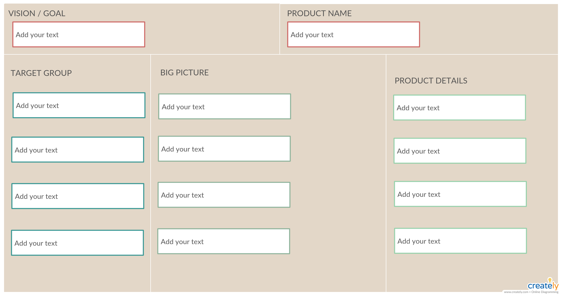 Product canvas to map, design, and describe your product
