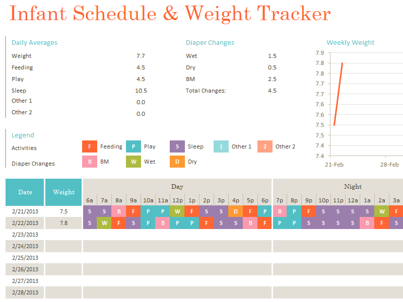 patient tracking template