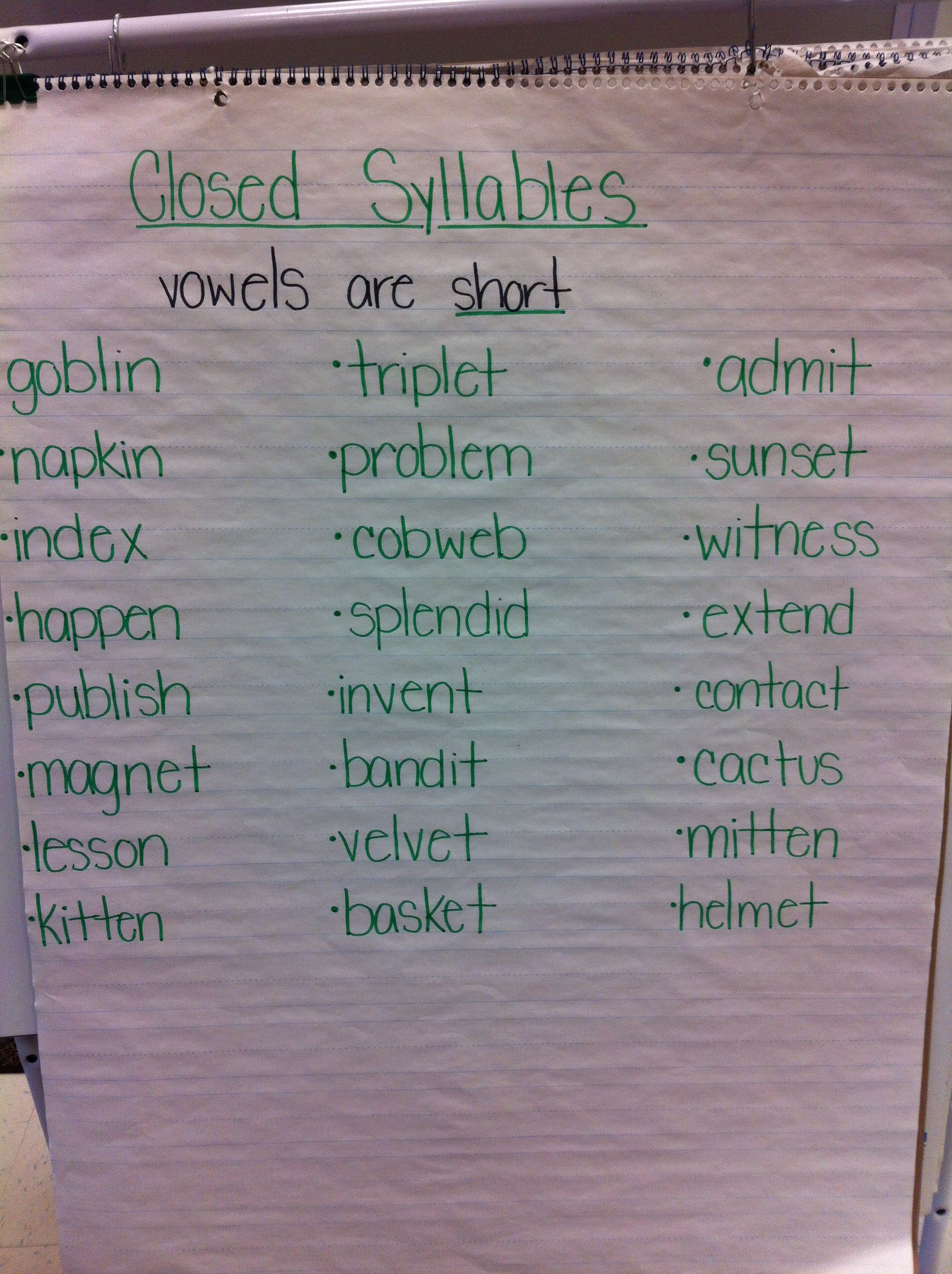Closed Syllables Chart