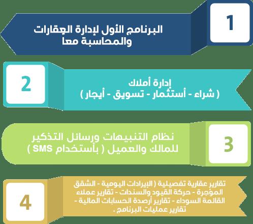 واجه برنامج عربية سهلة و مريحة ادارة املاك شراء استثمار تسويق ايجار نظام التنبيهات بالرسائل القصيرة للجوال Sms تقارير عقا Sms Lol Ios Messenger