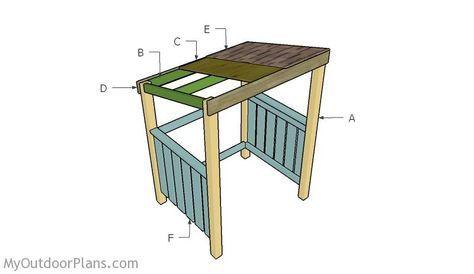 Outdoorküche Möbel Yoga : Gartenmöbel aus rattan beständig und pflegeleicht