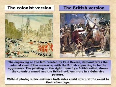 WebQuest: American Revolution: Loyalist or Patriot?: created