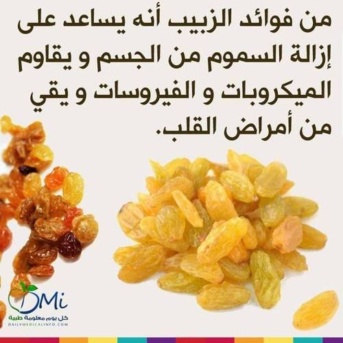 فوائد تناول الزبيب Health Fitness Nutrition Health Food Fruit Benefits