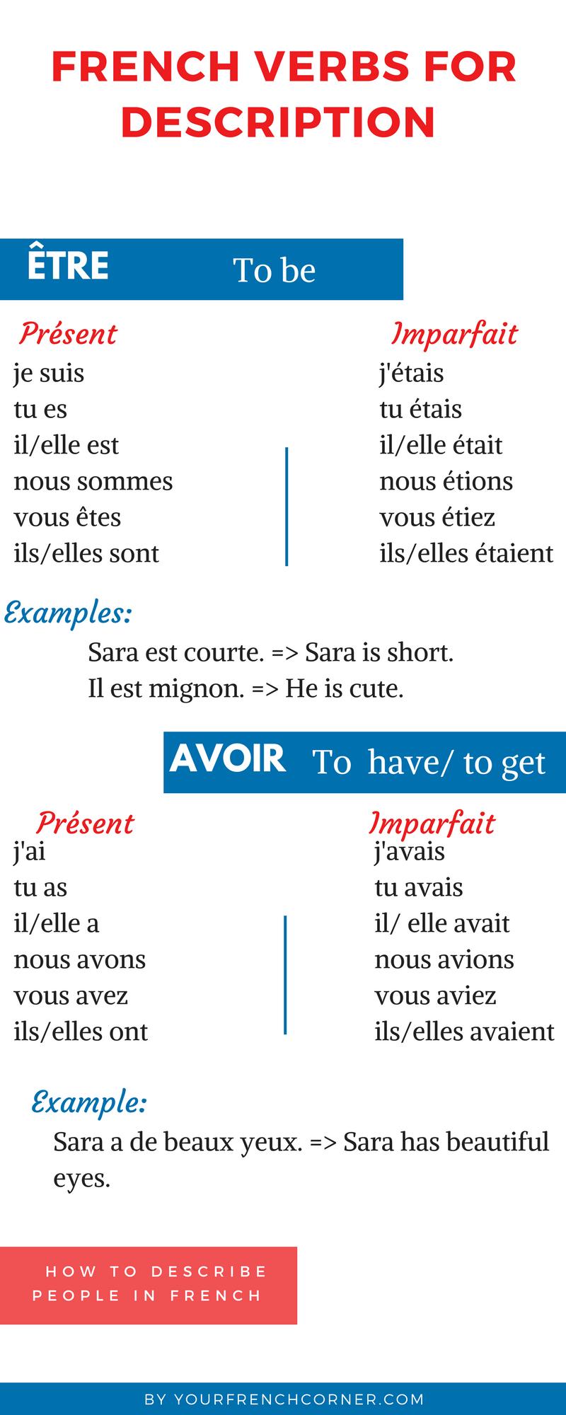Ejercicios Practicos Frances - Ejercicios de francés ...