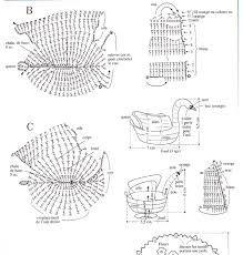Résultat De Recherche Dimages Pour Cygne Au Crochet Modele
