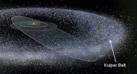 Cuál Es La Diferencia Entre Los Cometas Y Los Asteroides Los Asteroides Y Los Cometas Tienen Algunas Cosas En Común E Asteroides Sistema Solar Nube De Oort
