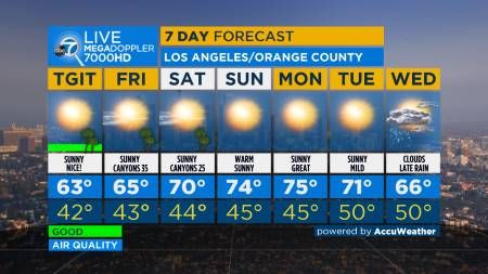 3 January 26 2017 Southern California Weather Forecast Los Angeles Orange County Inland Empire Ventura Coun 7 Day Forecast Weather Southern California