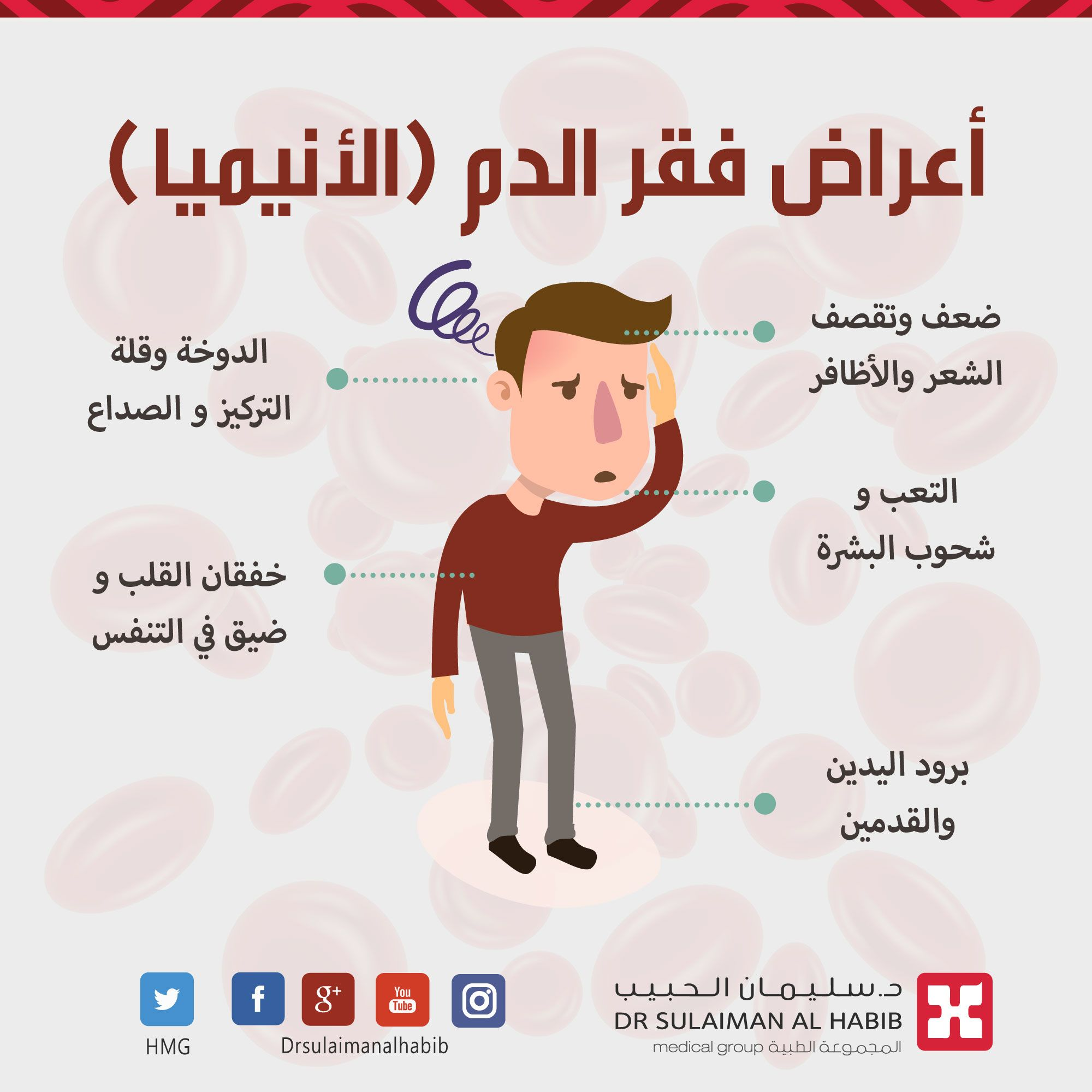 Pin By Dr Sulaiman Al Habib Medical G On Health Tips Health Tips Family Guy Fictional Characters