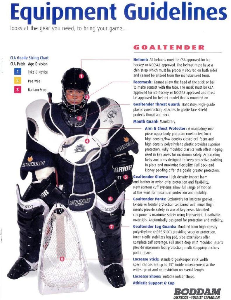 Equipment Lacrosse Goalie Lacrosse Gear Lacrosse