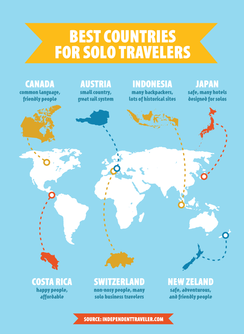 Benefits Of Traveling Solo Safety And Strategy For Traveling Alone Solo Travel Travel Alone Travel Advice