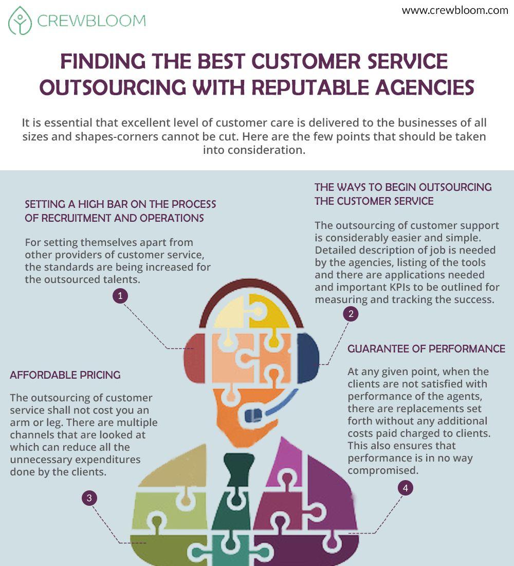 Customer Service Center Outsourcing Good Customer Service