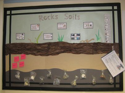 Rocks soils display classroom display class display science earth rocks geography soil for Soil layers ks2