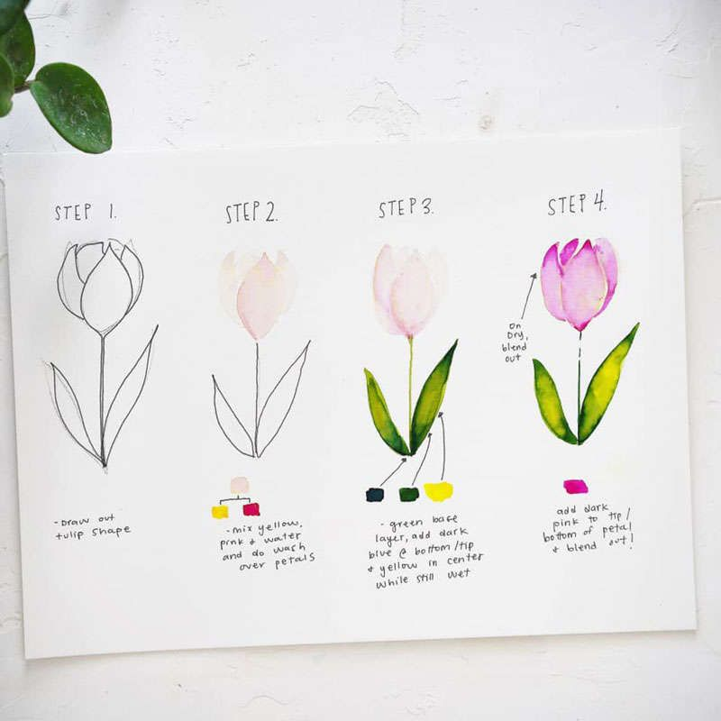 Handmade Watercolor Cards For Your Punny Valentine In 2020