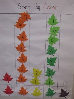 Pink Polka Dots & Pre-K: Fall Fun ~ Sort leaves by color