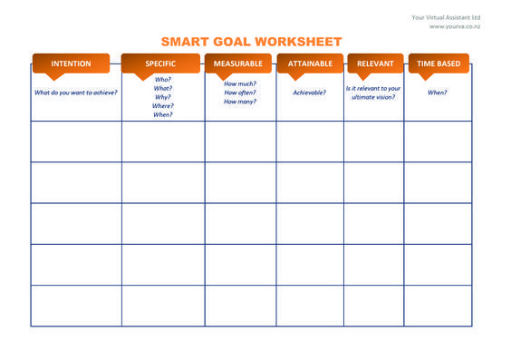 Your Virtual Assistant How To Set Achievable Goals Using The