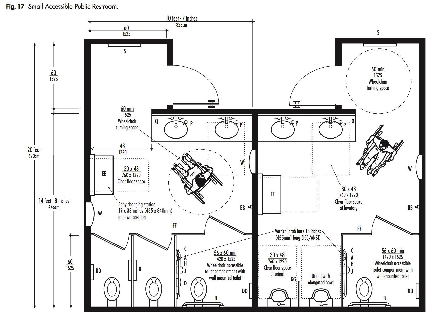 Typical Restroom Diagram