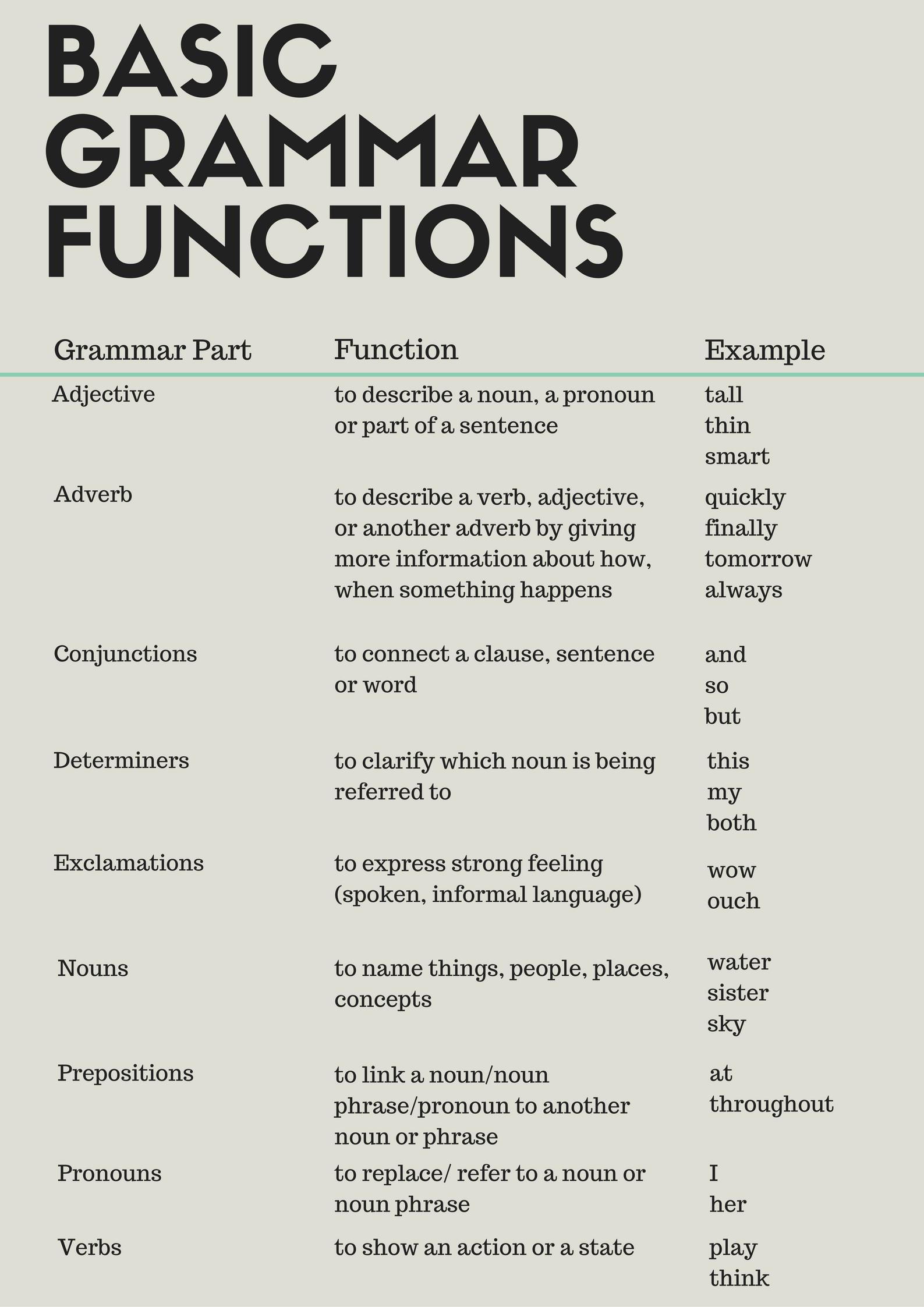 Basic Grammar Functions