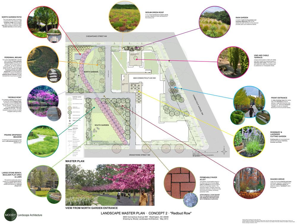Residential landscape architecture google search for Landscape architect drawing