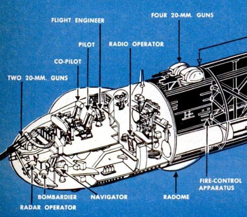 b-36-cockpit-cutaway-drawing   Aviation   Air force ...