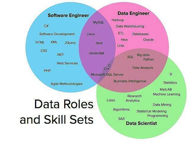 Ipfconline Ces2020 On Data Science Maschinenbau Berufserfahrung