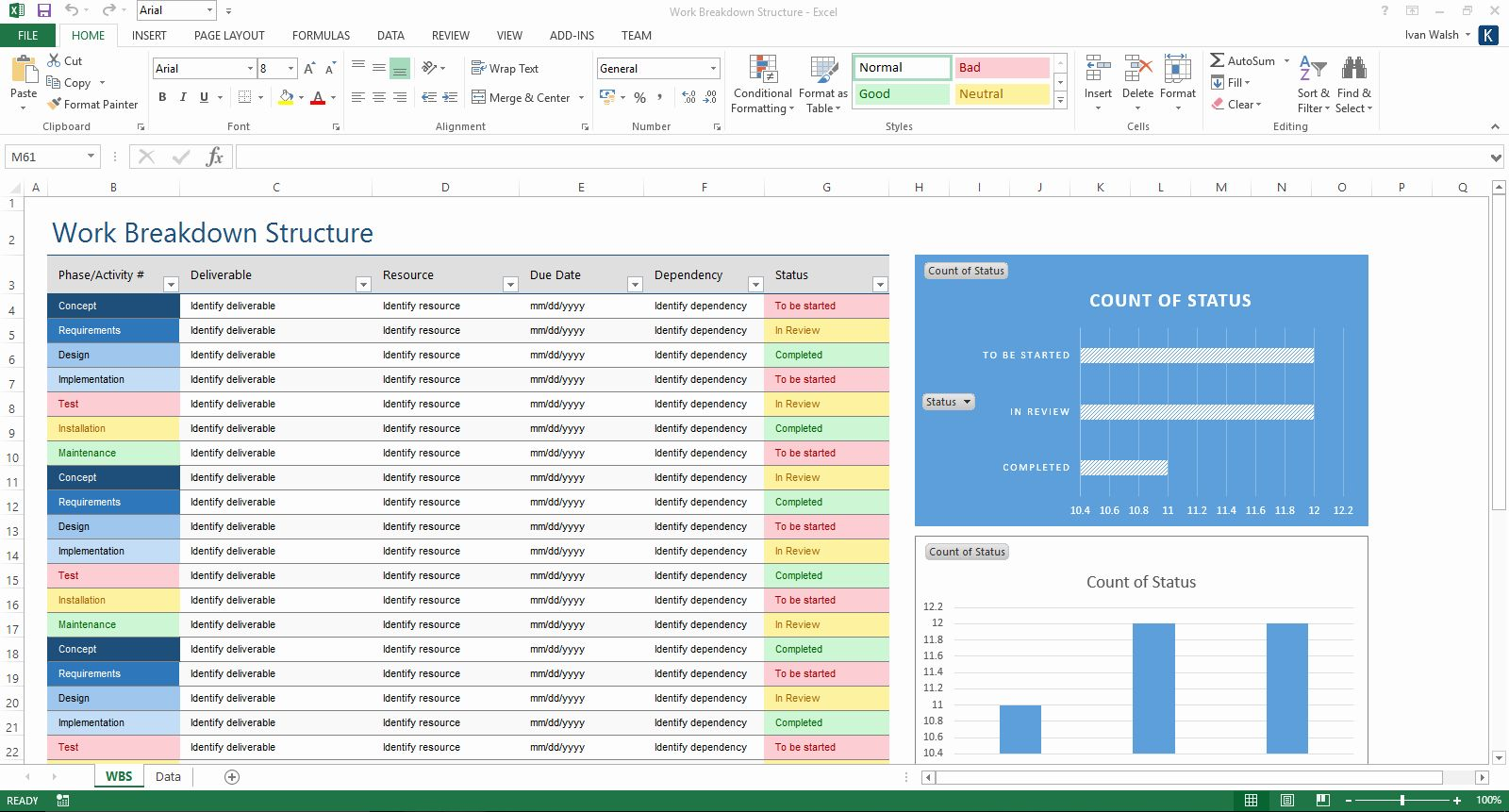 Work Plan Template Excel Beautiful Verification and