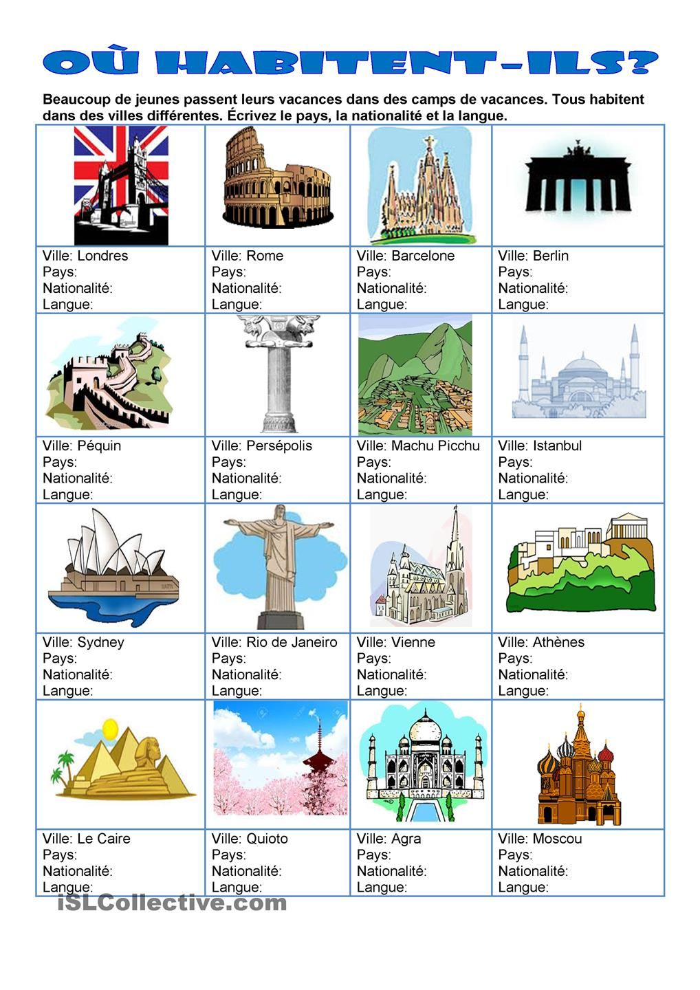 Pays Où habitentils? Teaching french, Prepositions