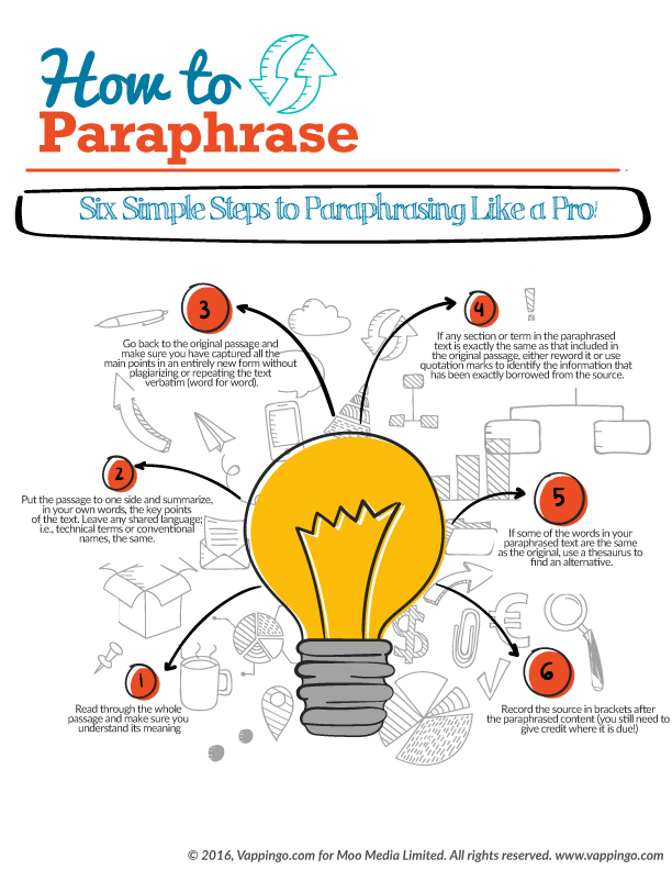 How To Paraphrase In Six Simple Step Perfect Your Rewriting Skill Minute Http Www Vapp Essay Writing Academic A Paraphrased Passage Must Be Cited