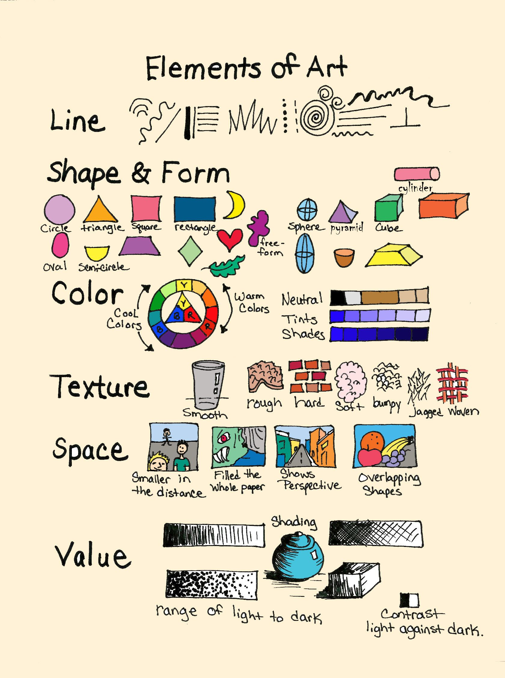 7 Elements Of Art And Their Definitions : Elements of art and how pinterest lessons