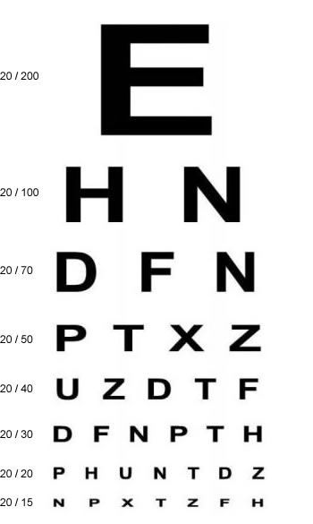 Visual acuity testing eye test chartrelief also snellen chart digital acuitypro rh pinterest