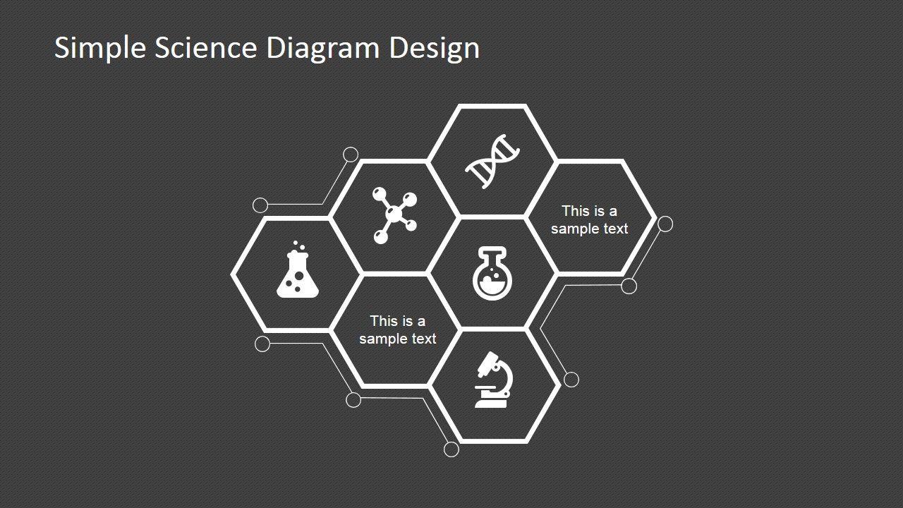 Diagram experimental design diagram template : Simple Science Diagram Design for PowerPoint : More ...