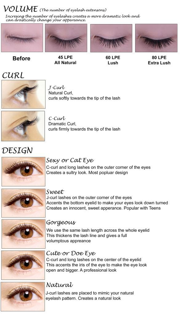 b2dc2e8d178 Image result for lash extension options | Health & Beauty | Lashes ...