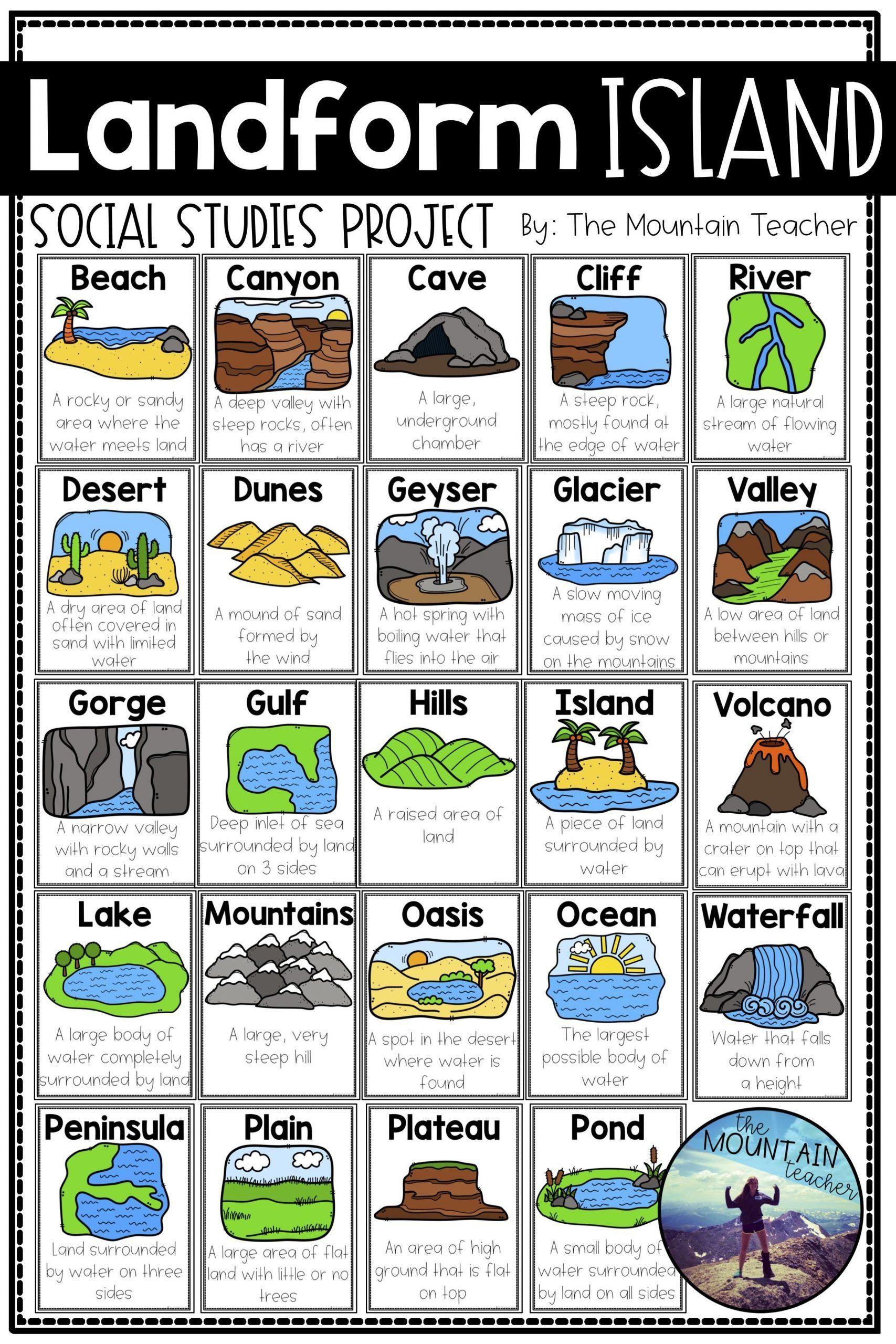 Landforms Worksheet For Kindergarten Landform Project