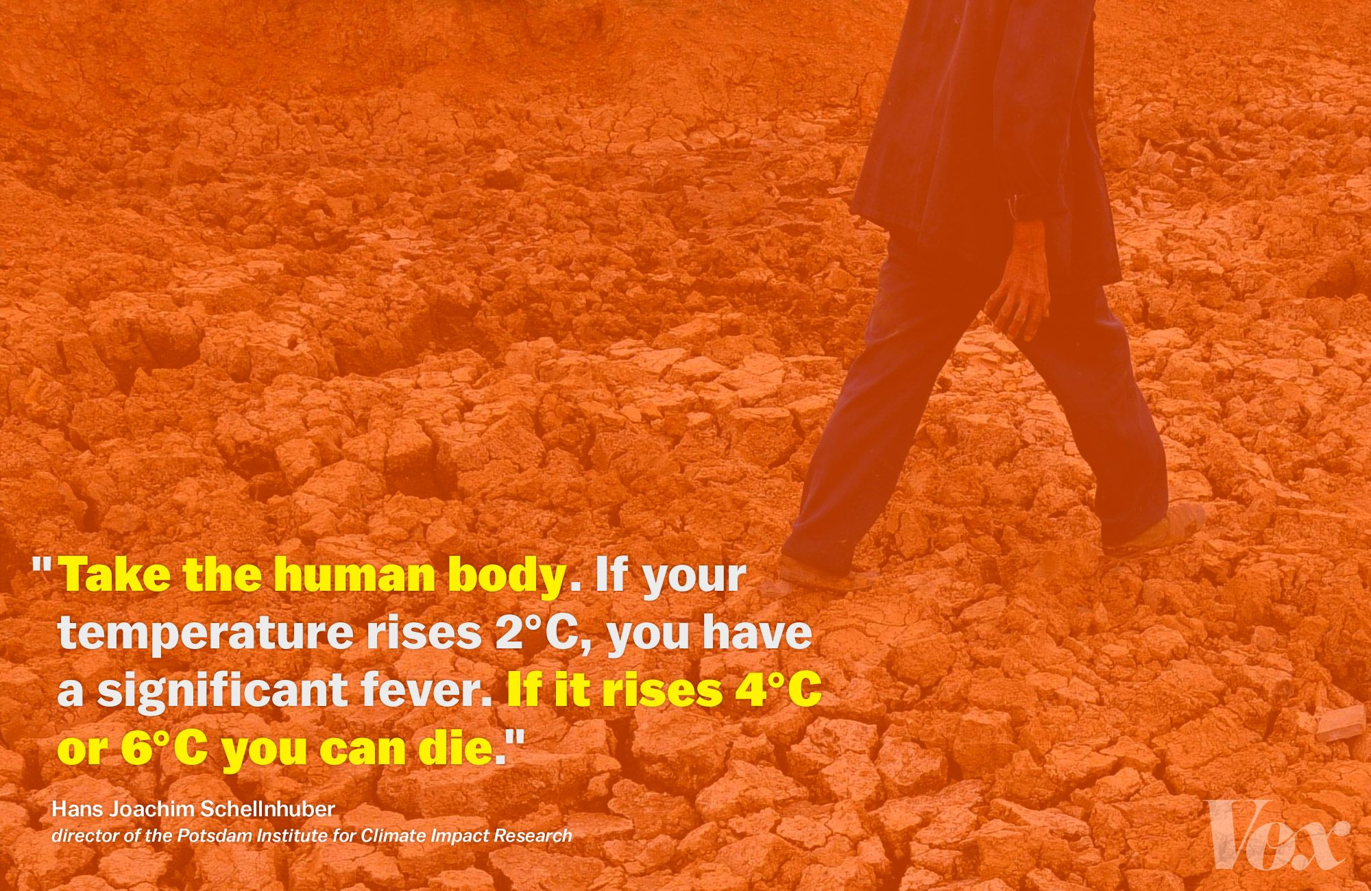 2 Degrees How The World Failed On Climate Change