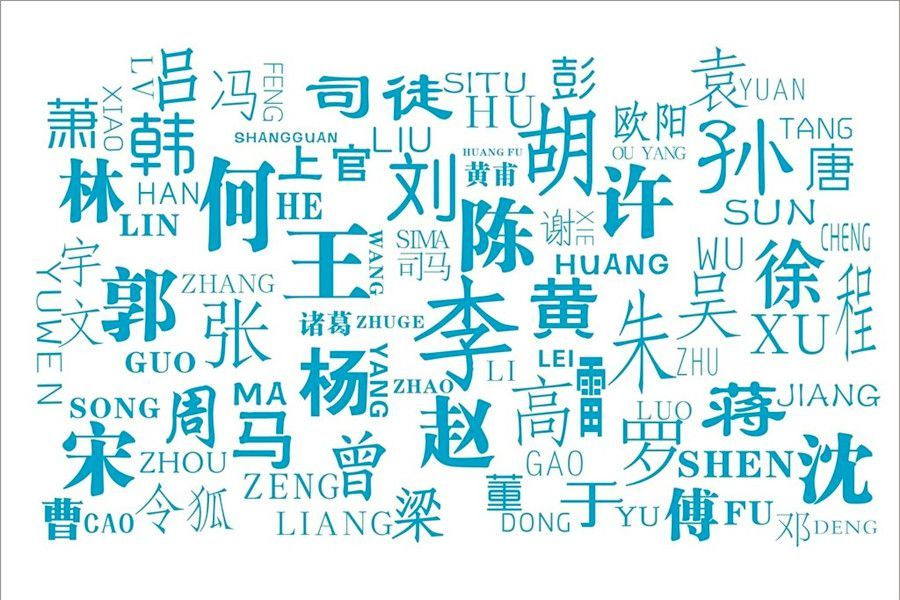 chinese names  chinese culture  learn chinese making