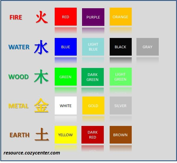 Front Door Color Meanings Feng Shui