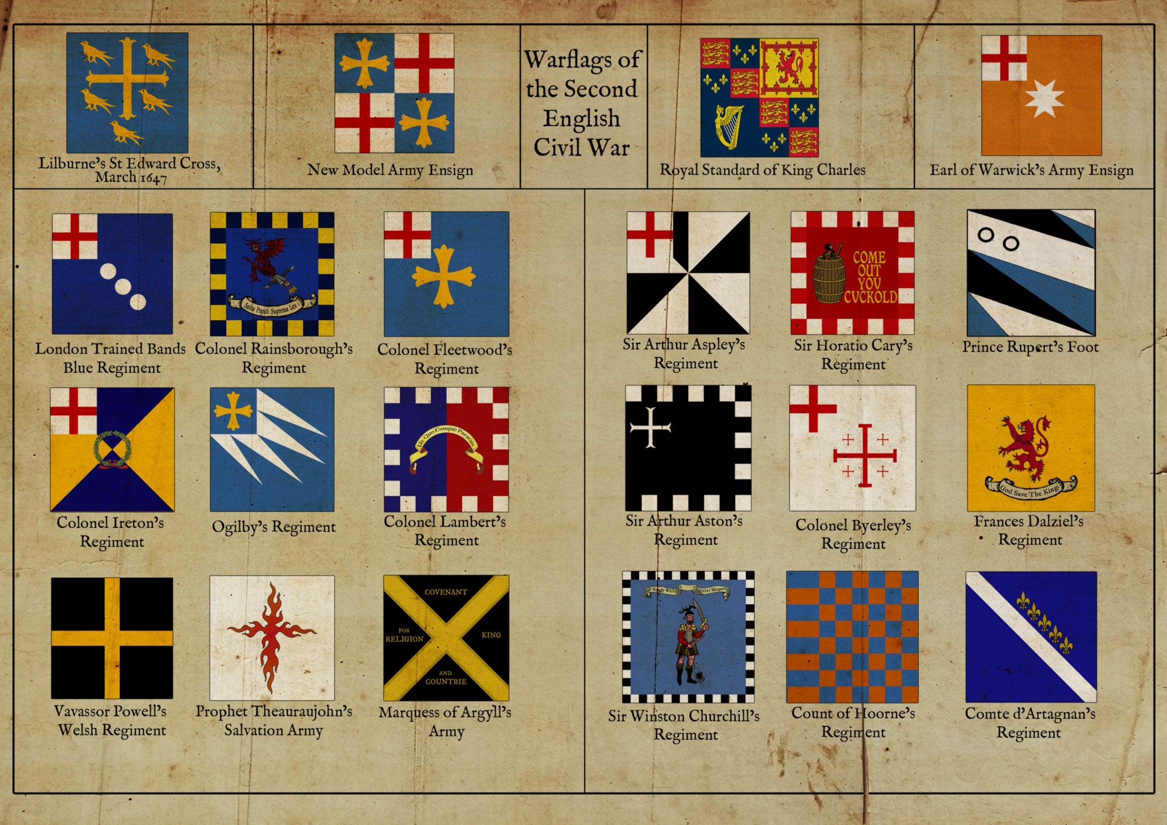 The english civil war all except the trumpet banner are royalist the english civil war all except the trumpet banner are royalist michael roffe pike and shot pinterest civil wars english and history biocorpaavc Choice Image
