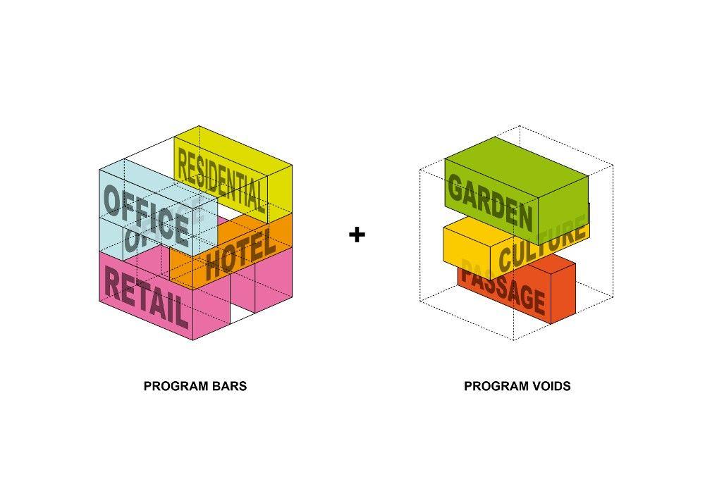 Beeld Oma Graphicdiagram Pinterest Concept Diagram Diagram