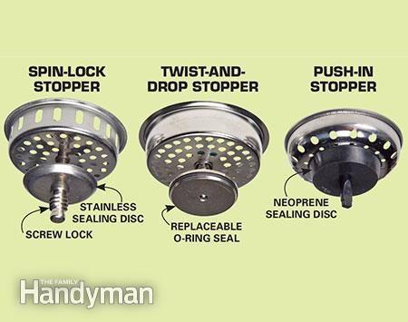 kitchen sink stopper berprfen sie mehr unter httpkuchedekoinfo59451 - Kitchen Sink Stopper