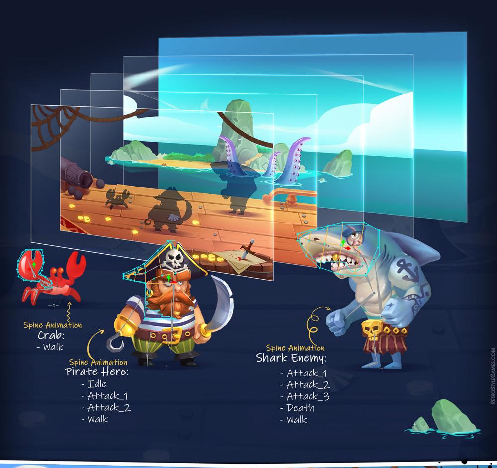 Pirate Beat'em Up Spine 2D Animation Unity Assets on