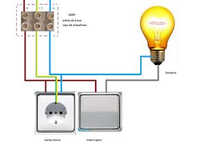 Encendido Punto Luz Mas Toma Enchufe Esquemas Electricos Enchufe Proyectos Eléctricos